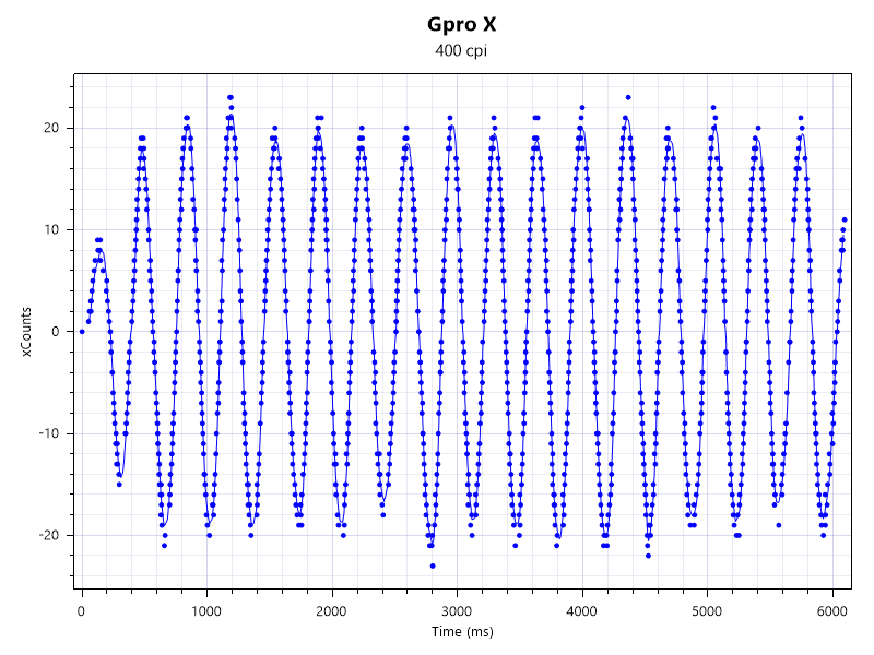 gprxの500Hz400dpi